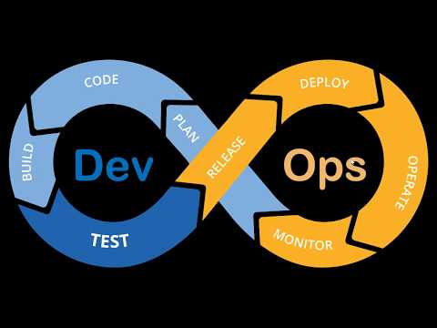 Why DevOps?What problems does it solve?