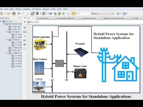 Hybrid PV Wind Diesel | Renewable Energy | Stand Alone Applications | Matlab | Simulink Model