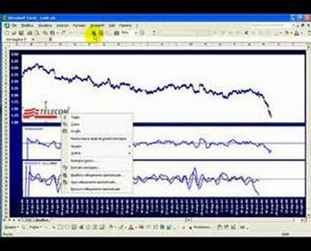 Creating an Automated Stock Trading System using Microsoft Excel. This a Free training course that shows you how to use the various Stock Trading Technical Indicators to create an Automated Stock Trading System using Microsoft® Excel®. We assume that you have some basic knowledge of Excel and is interested in putting into practice the.
