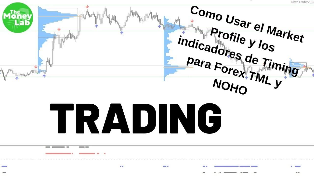 Cómo usar el perfil de mercado forex