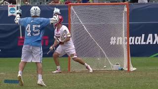 Best College Lacrosse Goals of All Time