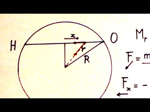 Solution 1/2 Problem #9  - Tunnel Through Earth