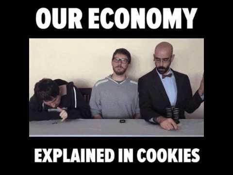 Capitalism explained.