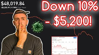 2020 Stock market Crash - Things to Know When Dividend Investing!