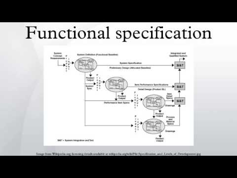 Functional specification youtube for Functional design document template
