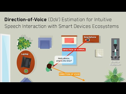 Direction-of-Voice (DoV) Estimation for Intuitive Speech Interaction with Smart Devices Ecosystems