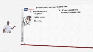 Videoaula de Espanhol para o ENEM - Pronombres personales
