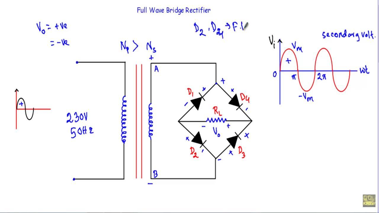half wave bridge rectifier diagram [ 1280 x 720 Pixel ]