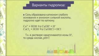 ch0603 Гидролиз солей