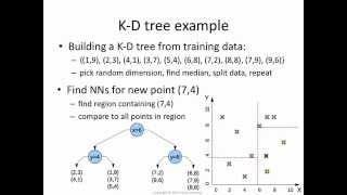 KD tree algoritması: nasıl çalışır?