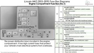 Lincoln MKZ (2013-2019) Fuse Box Diagrams - YouTube | 2014 Lincoln Mkz Fuse Box Diagram |  | YouTube