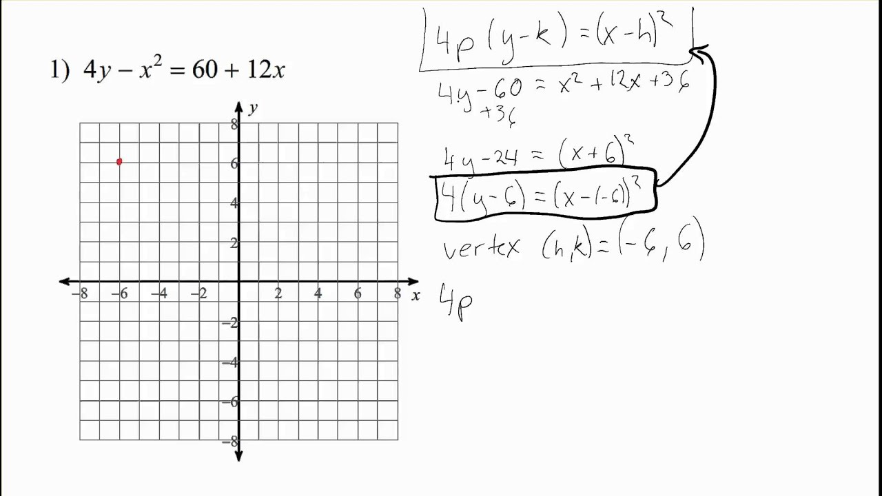 parabola and focus Identify the vertex, focus, axis of symmetry, and directrix of each then sketch the graph 1) y use the information provided to write the transformational form equation of each parabola 9) vertex: (.