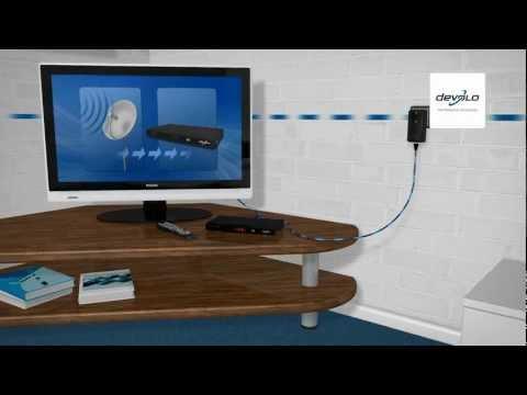 satellitenfernsehen ohne kabel verlegen einfach einstecken und losgucken how to save money. Black Bedroom Furniture Sets. Home Design Ideas