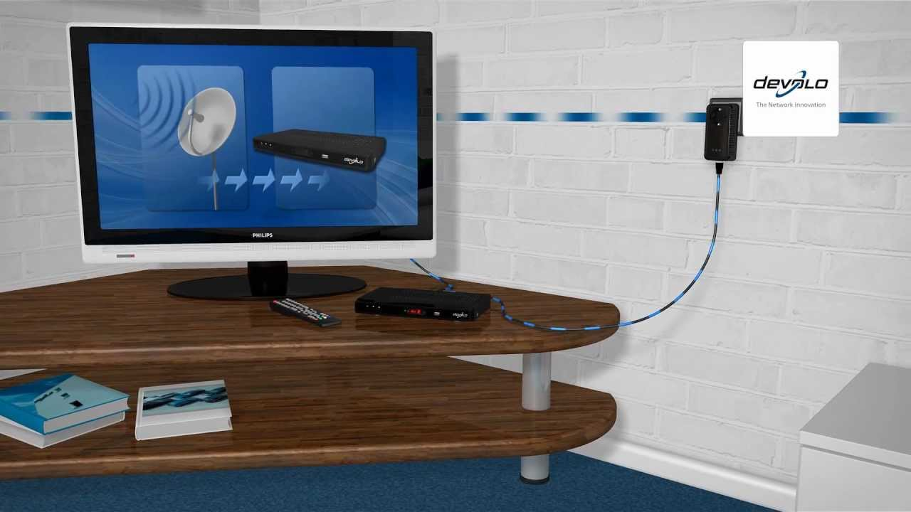 Tv Kabel Verstecken Devolo Dlan® Tv Sat 2400-ci+ (deutsch) - Youtube
