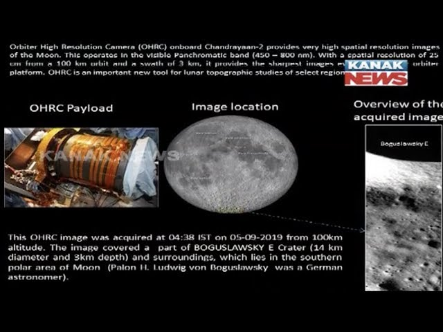 Chandrayan-2 Sends Moon Pictures