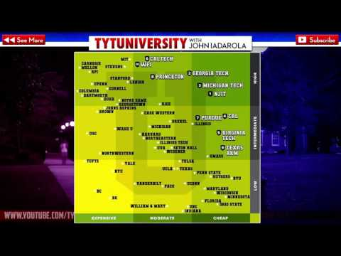 free tuition bible colleges in usa for international students