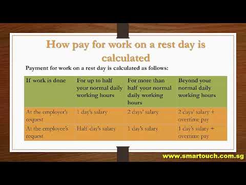 Payroll Singapore : Employment Practice - Rest Days