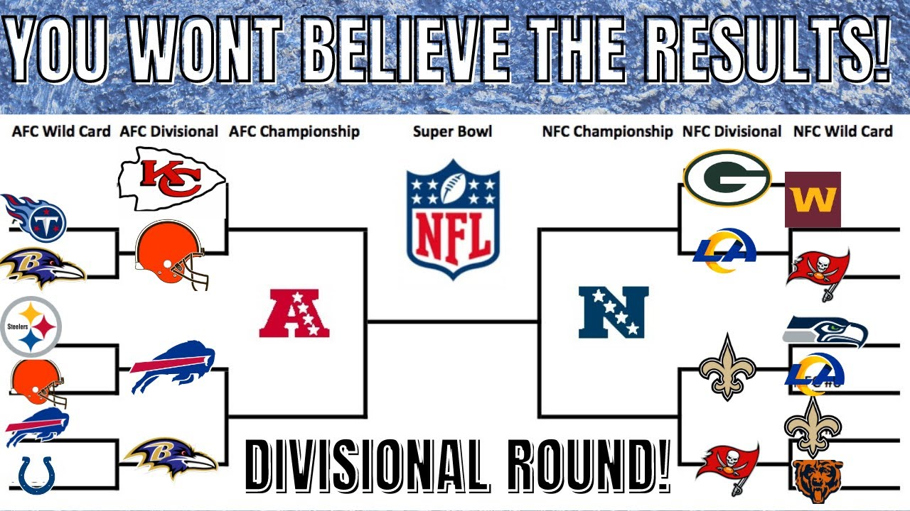 2021 Nfl Playoff Predictions Divisional Round 100 Correct Bracket Youtube