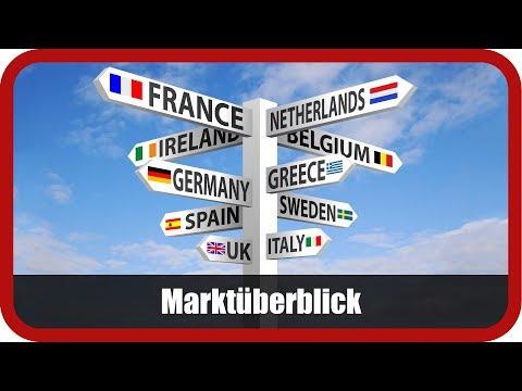 Marktüberblick: Bitcoin, DAX, Euro, Deutsche Bank