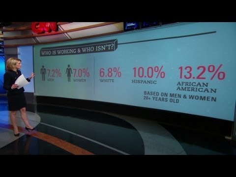 Breaking down November jobs report
