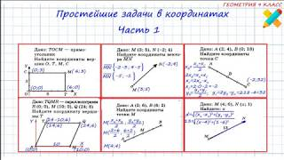 Простейшие задачи в координатах. Координаты вершины, вектора, середины отрезка.