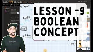 Lesson 9 - Boolean Algebra Concepts (Hindi)