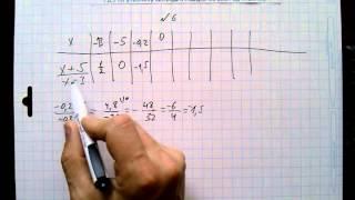 №6 алгебра 8 класс Макарычев