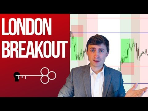 How To Trade The London Breakout: Secrets Revealed! 💲📈