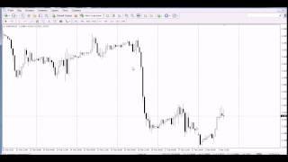 Везение в торговле - видеоурок от Millioninvestor