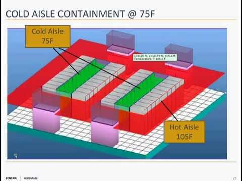 The Right Containment Strategy for Your Data Center