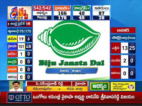 5 PM | Ghantaravam | News Headlines | 23rd May 2019 | ETV Andhra Pradesh