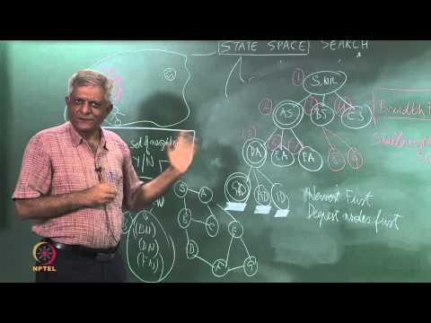 Mod-01 Lec-07 Search-DFS and BFS
