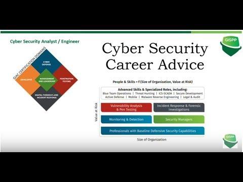 information-security-career-advice---gispp-pakistan