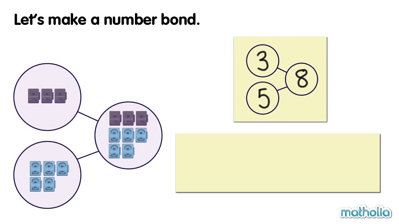 small resolution of Number Bonds to 10 (solutions