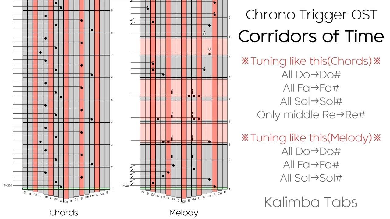 Chrono Trigger OST - Corridors of Time / Kalimba Tabs