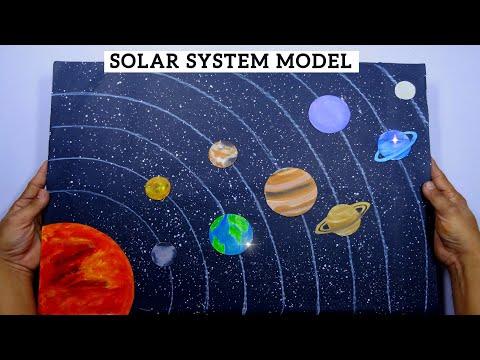 How to make 3D Solar System model | School project | 3D Model | SOLAR SYSTEM MODEL