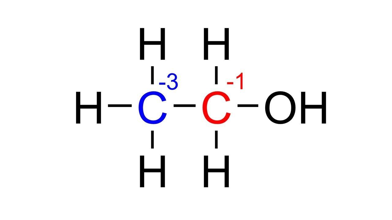 Estados De Oxidacion En Moleculas Organicas Quimica Organica Youtube