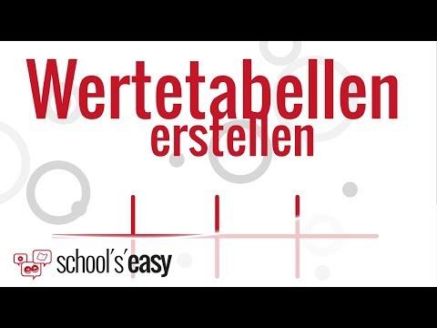 Abstand Punkt Gerade, Vektoren, Reihenfolge, Analytische Geometrie, Mathe by Daniel Jung from YouTube · Duration:  4 minutes 43 seconds