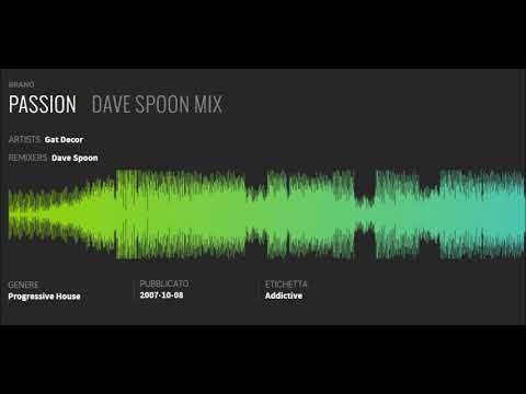 Gat Decor   Passion Dave Spoon Mix