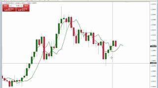 Indicatori di trading più utilizzati: medie mobili e indicatori di volatilità
