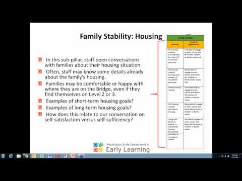 Family Support for Agency Coordinators - December 2016