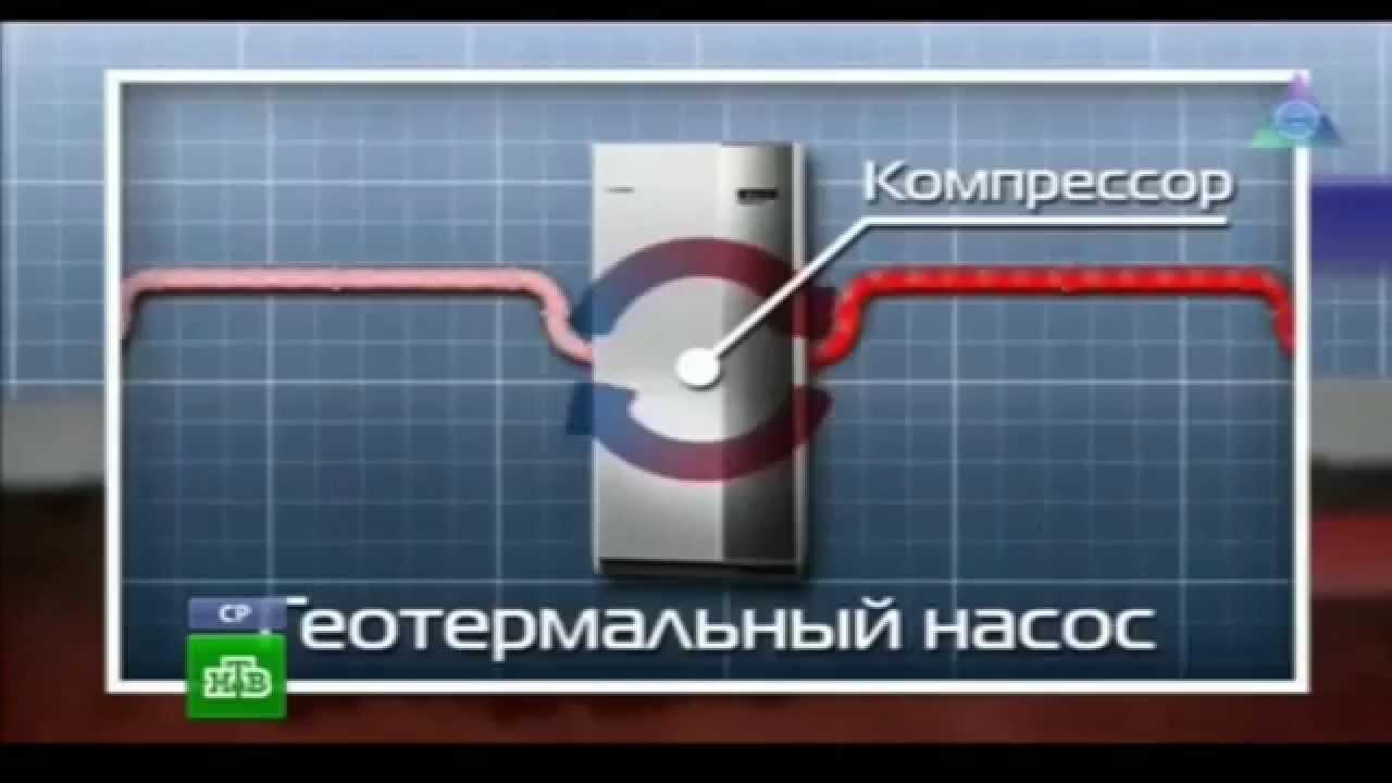 Геотермальная система отопления дома