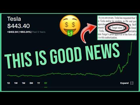 tesla-stock-gets-great-news---robinhood-investing-|-tesla-stock-news-&-analysis-(tsla)