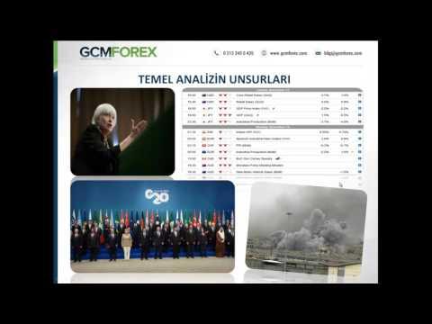 Temel Analize Giriş / Umut Tuncer / 13.03.2017