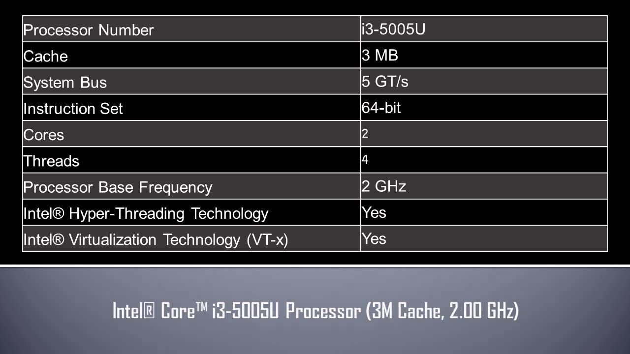 характеристика процессора intel core i35005u