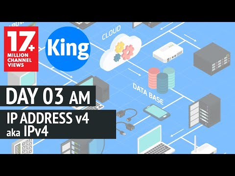 200-125 CCNA v3.0 | Day 3 (AM): IP Address V4 | Free Cisco Video Training 2018 | NetworKing