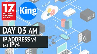 200-120 CCNA | Day 3 (AM): IP Address V4 | Free Cisco Video Training 2015 | NetworKing