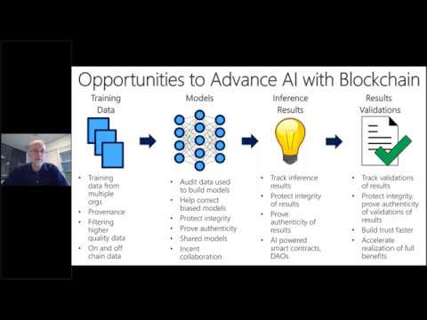Opportunities for Blockchain to Advance AI