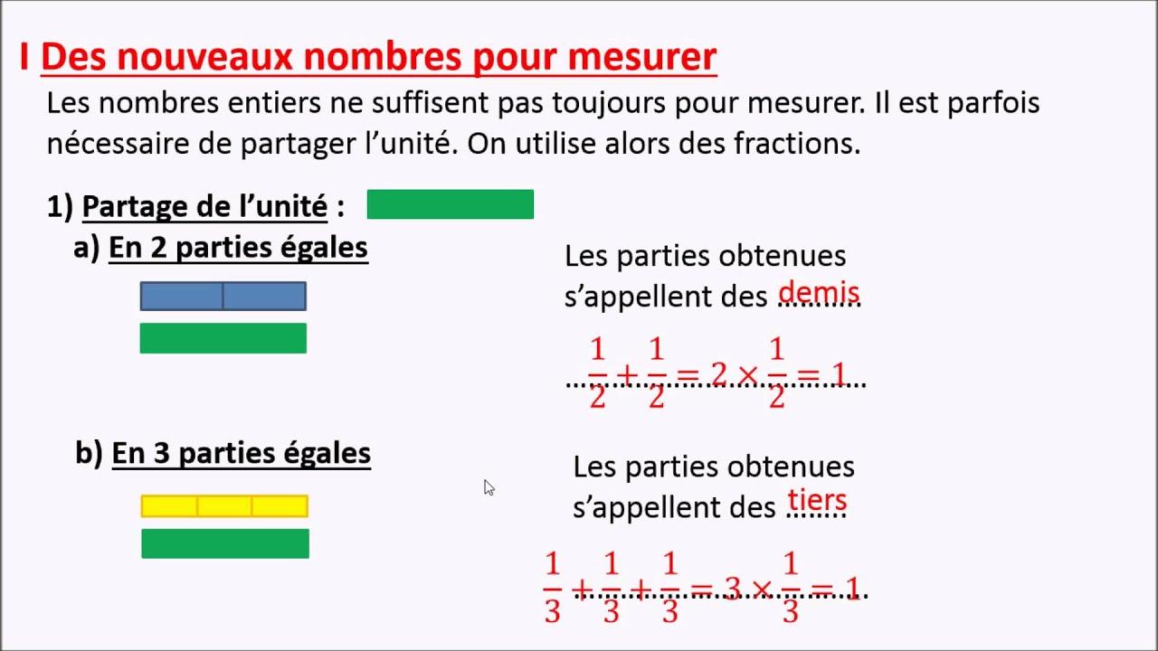 Niveau 6ème : N1-A : Définition des fractions - YouTube