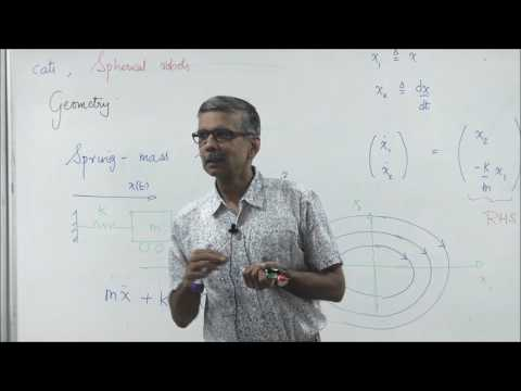 Parallel parking, falling cats, spherical robots and differential geometry by Prof. Ravi N Banavar